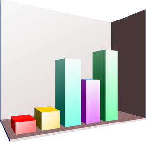 3-D bar chart with broadly increasing trend
