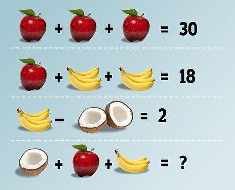 Ambiguous fruit puzzle